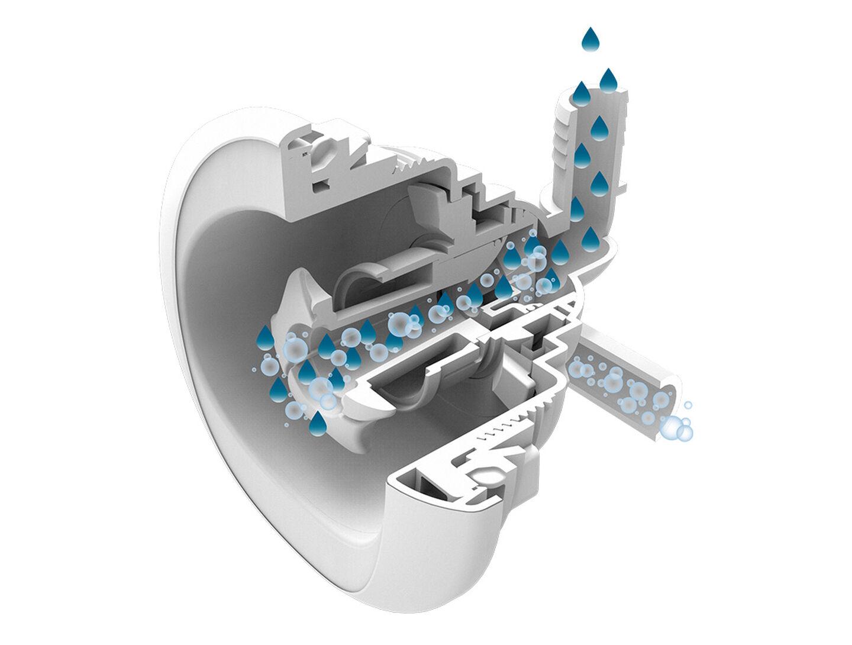 Performance-engineered Plumbing